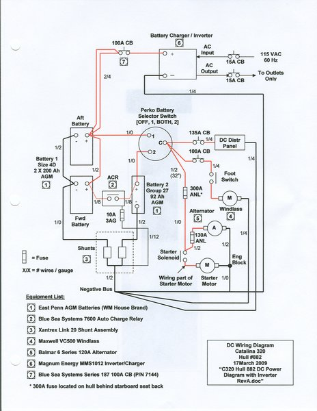 Dc wiring diagram with starting battery and inverter charger dc wiring diagram with starting battery and inverter charger catalina 320 international association asfbconference2016 Images