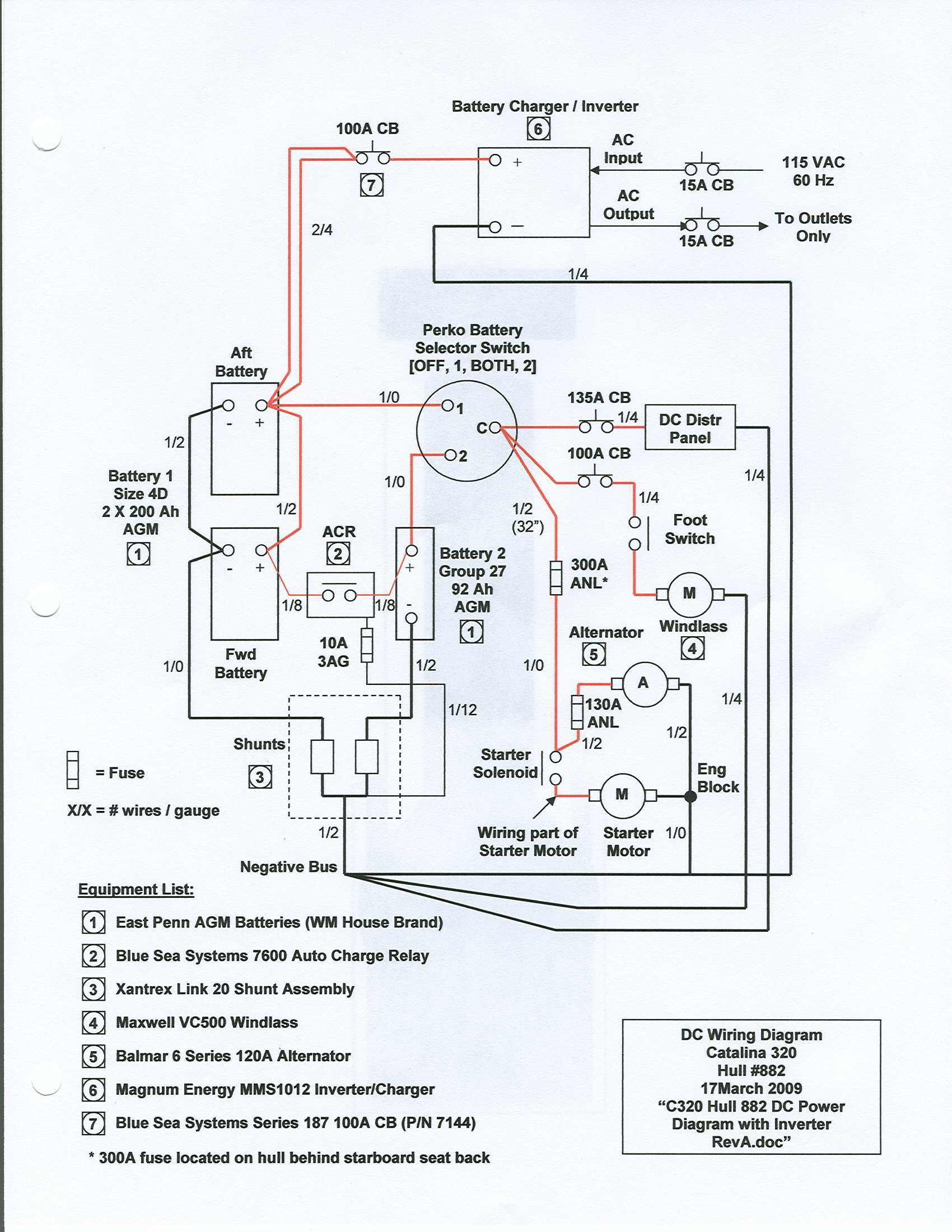 Dc Wiring Diagram With Starting Battery And Inverter Charger Close